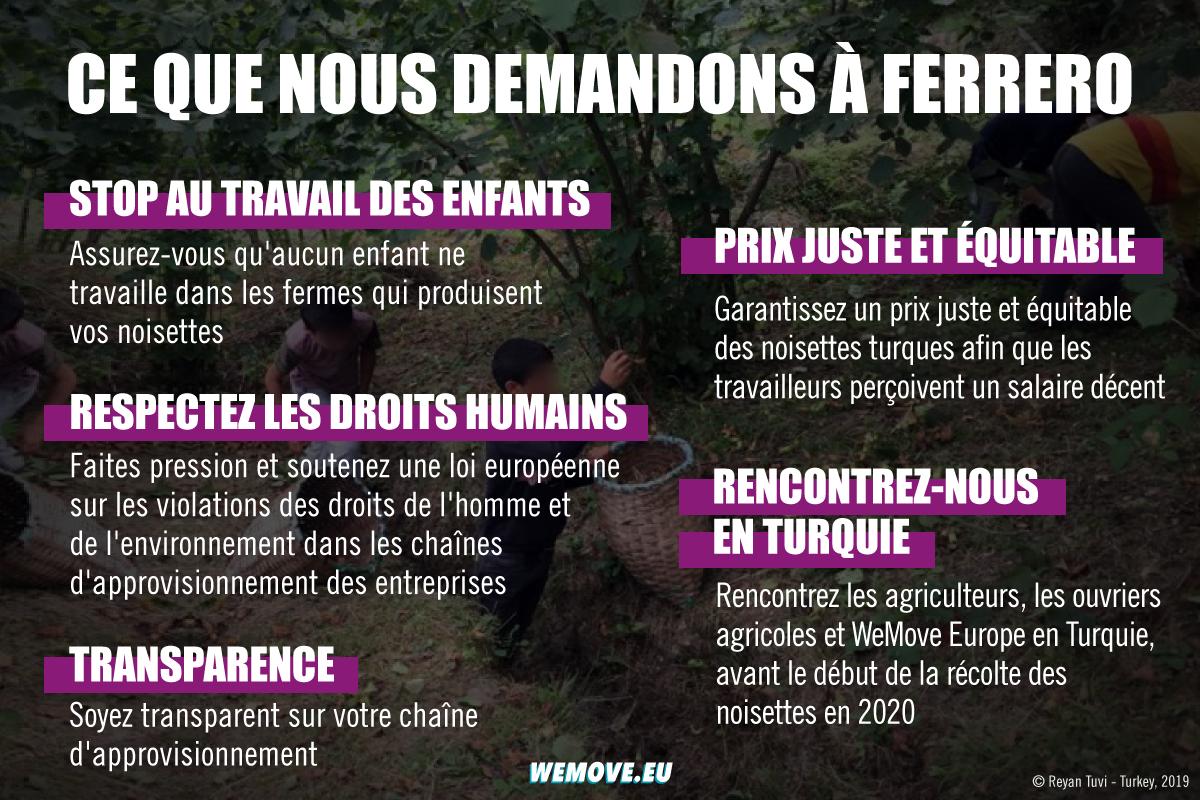 WeMove Europe : ce que nous demandons à Ferrero